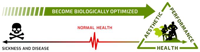 BiOptimizers | Optimizing Digestion Since 2004